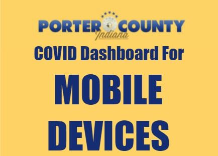 CLICK HERE to view Dashboard From A Mobile Device