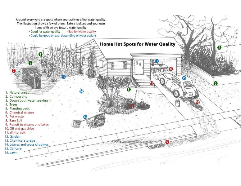 Be a Good Stormwater Neighbor REVISED 6 10 2015_Page_1.jpg